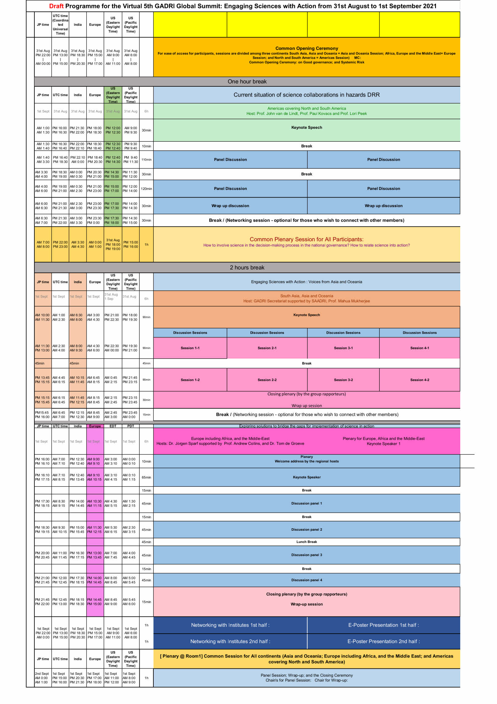 Programme_5GS_2021_draft_.jpg